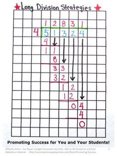 free printable graph paper for elementary students this is a coordinate grid mystery picture of a bulldog