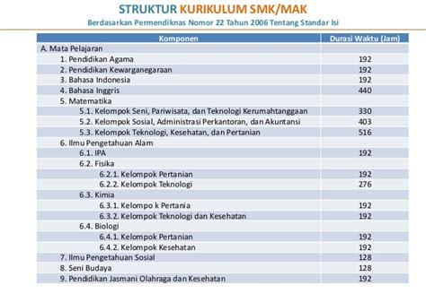 struktur biography bahasa inggris kurikulum 2013