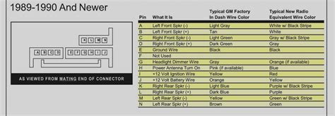 2001 chevy silverado stereo wiring diagram efcaviation and 2002 radio webtor me inspirational 1998 chevy tahoe stereo wiring diagram 2001 silverado and within