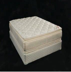 Best Mattress Without Pillowtop by National Sales Winnipeg Manitoba Canada