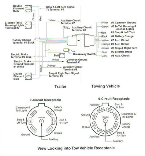2007 ram 3500 trailer wiring diagram wiring diagram schemes