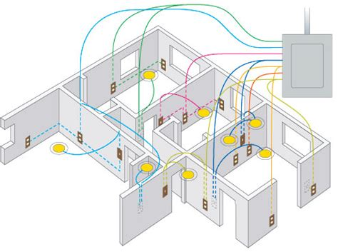 residential telecommunications wiring primerhometech