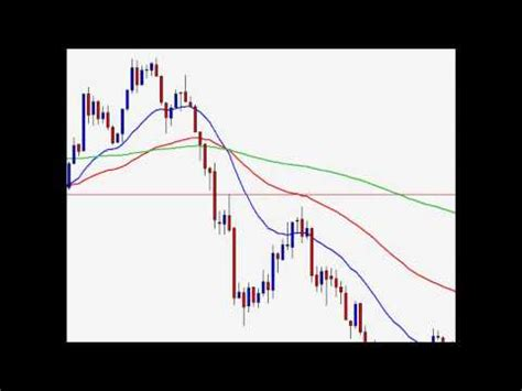 candlestick pattern game full download 1 2 3 trend reversal pattern day trading