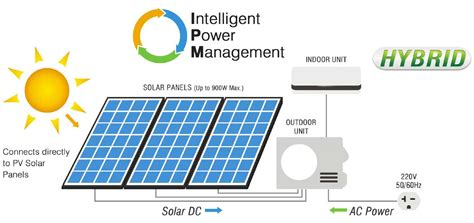 simple solar power system diagram wiring diagram