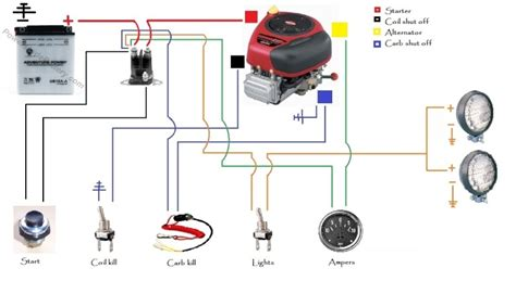 walker lawn mower wiring diagram walker get free image