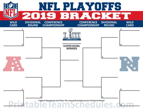 printable nfl schedule espn 2018 nfl playoff bracket printable clipart library