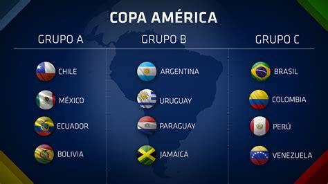Calendario Copa America 2015 Hilo Unico Copa Am 233 Rica 2015 En El Foro Deportes 2015