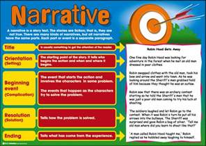 Narrative Essay Facts by Narrative Texts Structure B1 Search Narratives Narrative Writing And