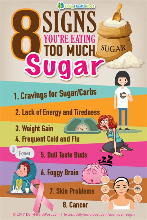 Symtpoms You May Experience With A Juice Fast Detox by How Much Sugar Is Much Sugar The Bitter