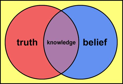 venn diagram philosophy the legacy of the enlightenment