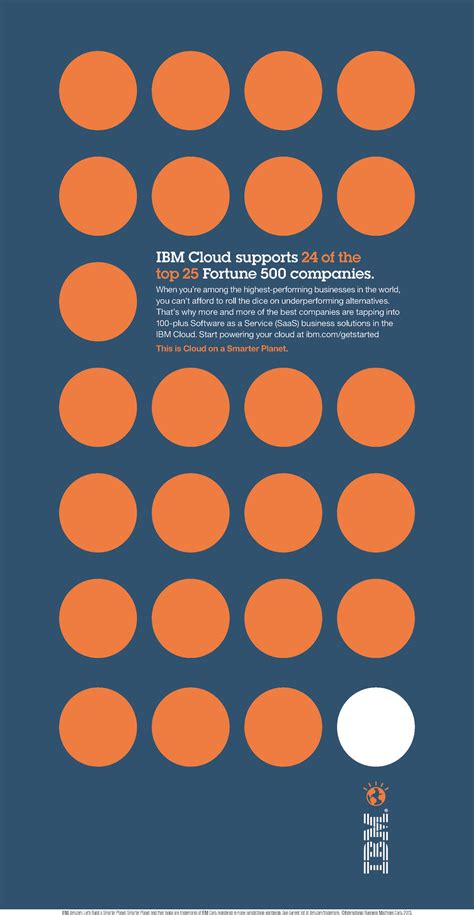 Ibm News Room Ibm Debuts Cloud Ads United States Ibm Fortune 500