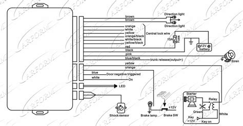 audiovox remote starter wiring diagram wiring diagrams