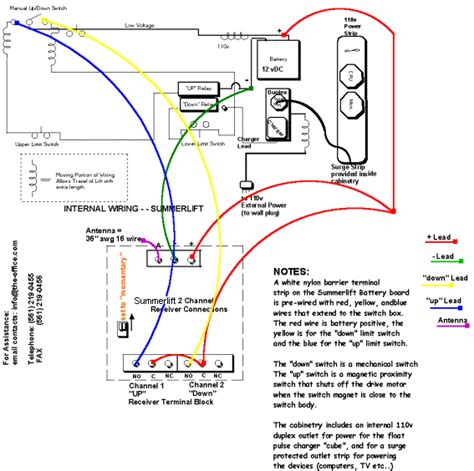 boat lift switch wiring diagram 31 wiring diagram images