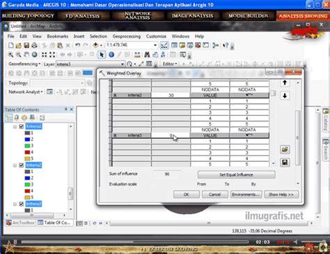cara membuat layout di arcgis 10 1 ilmugrafis store pusat undangan dan toko desain grafis