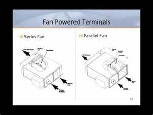 fan powered induction units fan powered terminal unit selection part 5
