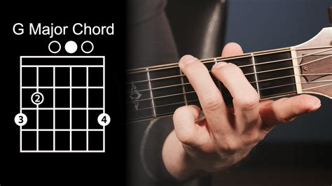 Must I Major In Ba To Get An Mba by 8 Guitar Chords You Must Guitar Lesson