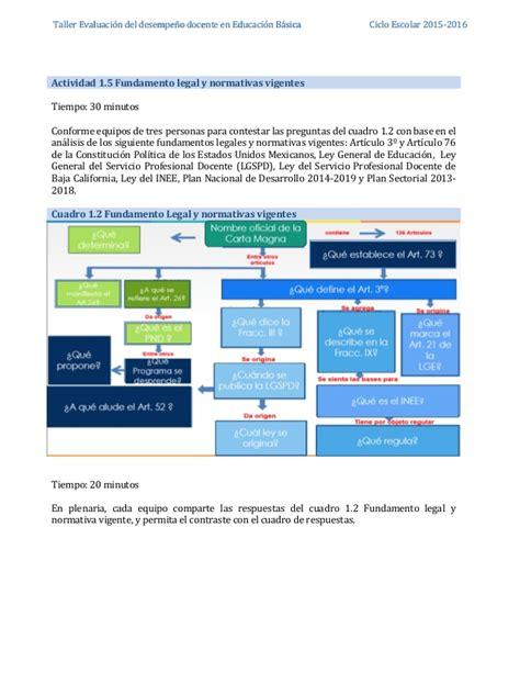 resultados de evaluacin del desempeo docente 2015 vpds ii resultados de evaluacion al desempeo docente 2015