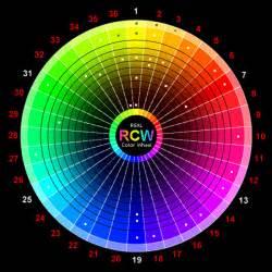 color wheel paint 2015 best auto reviews