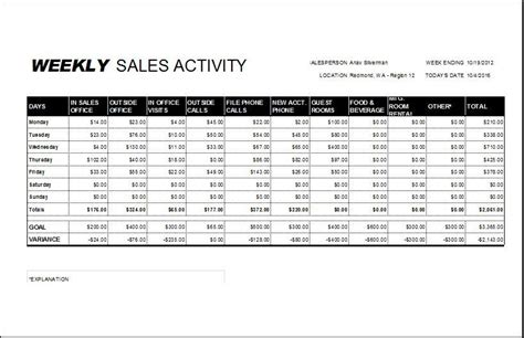 Weekly Sales Report Template Download At Http Www Bizworksheets Com Daily Weekly Monthly Sales Weekly Sales Report Template
