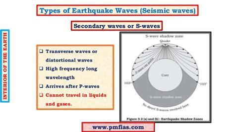 earthquake upsc earth s interior upsc ias