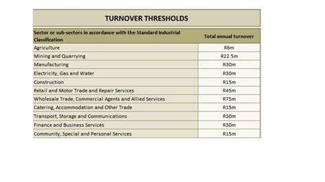 Report Deadline Letter Employers Your Ee Report Deadline And The R1 5m Risk Bgr De Villiers