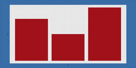 ggplot2 theme plot margin how to make any plot in ggplot2 ggplot2 tutorial