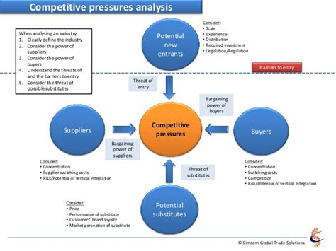 layout strategy of jollibee competitive pressures analysis