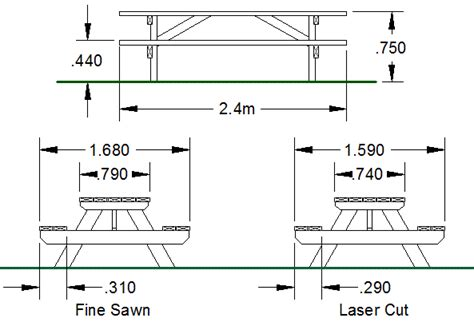 patio furniture dimensions custom woodturning uk diy plans for gun cabinet garden