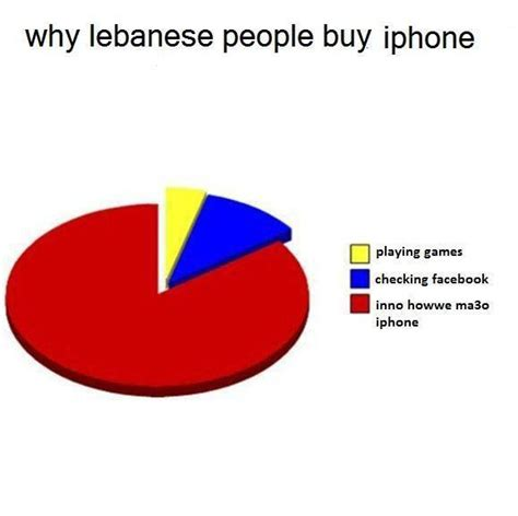 Buy Apple In Beirut Iphone 5 Price In Lebanon Class