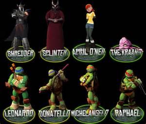 Tmnt characters