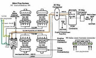 7 3 powerstroke injector wiring diagram 7 3 powerstroke injector harness diagram wiring diagrams