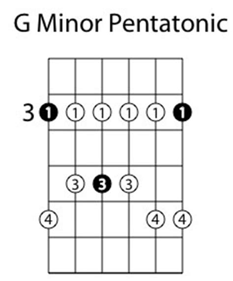 Gitar Fender Stratocaster 168 st 168 india page 5 fender stratocaster guitar forum