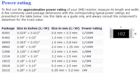 smd resistor power rating sizing the smd resistors website time for science