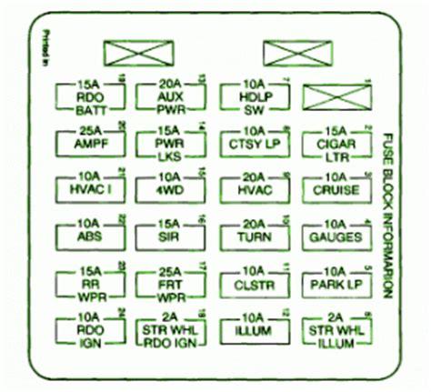 chevrolet fuse box diagram: fuse box chevrolet zr2 2003