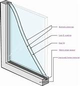 Double Pane Glass Windows Pictures