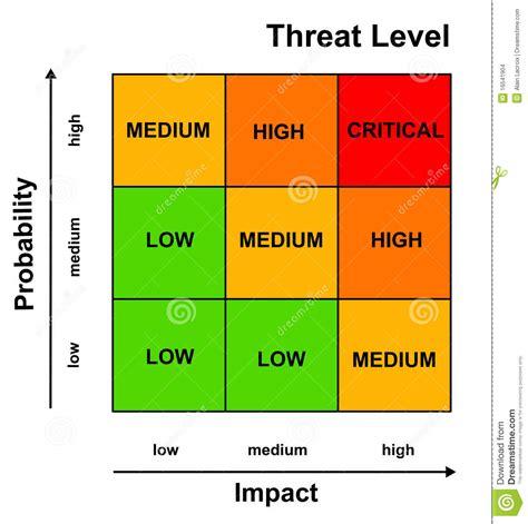risk management stock illustration image  hazard event