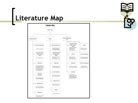 Literature Map by Literature Map My