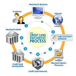 admin author at web payment software page 2 of 3