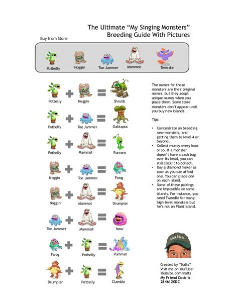 My Home Design Cheats by Official Breeding Guide For My Singing Monsters With
