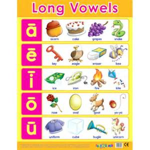long vowels poster