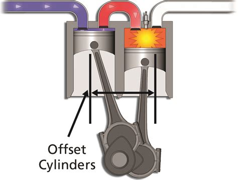 8 cylinder engine diagram 8 cylinder engine breakdown 8 free engine image for user
