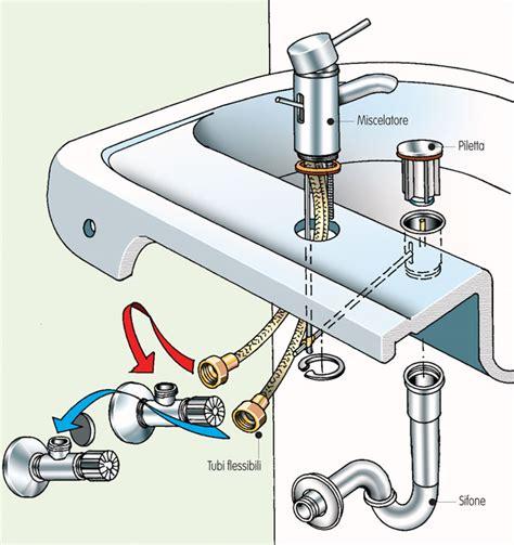 come montare un rubinetto a muro come installare un miscelatore monocomando foto e