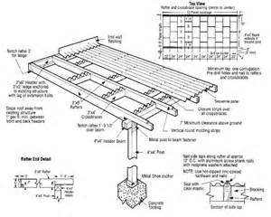Pictures of How To Install Corrugated Plastic Roofing