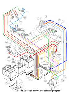 Wiring Diagrams For Club Car Golf Cart The Wiring Diagram - Wiring diagram 48v golf cart