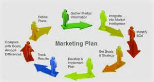 Examples Of Marketing Plans Images