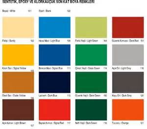 marine paint colors texpotrade 187 marine industrial paints