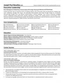 executive director resume resume cover letter template
