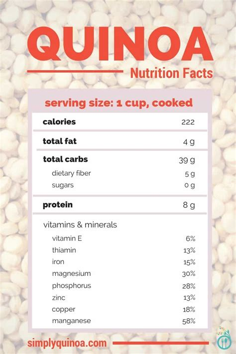 quinoa nutrition facts simply quinoa