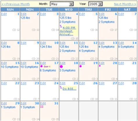 Menstrual Cycle Calendar Period And Menstrual Cycle Tracker Faqs Mymonthlycycles