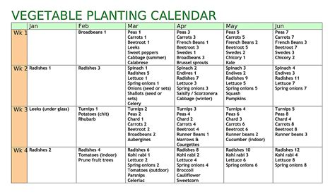Planting Calendar Allotment Heaven Vegetable Planting Calendar